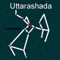 Uttarashadha Nakshatra, Uttarashadha Nakshatra Characteristics