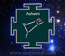 characteristics-of-ashwini-nakshatra-small