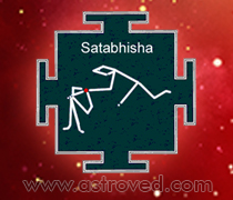 characteristics-shatabhisha-nakshatra-small