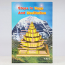 Steps in yoga and Meditation