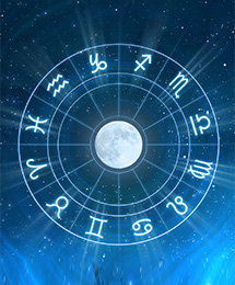 Birth Chart Astrology Analysis Charts