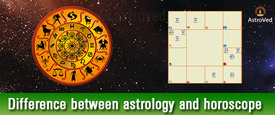 astrology-and-horoscope