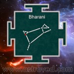characteristics-of-bharani-nakshatra_thumbnail