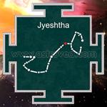 characteristics-of-jyestha-nakshatra-small