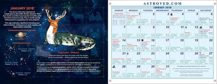 Astroved Calendar