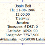 usain-bolt-horoscope-by-date-of-birth-small