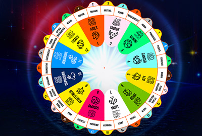 indian astrology star names