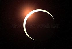 Eclipses (solar and lunar– 2 days)
